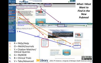 PubMed Redesign