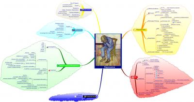 depression mind map medmap